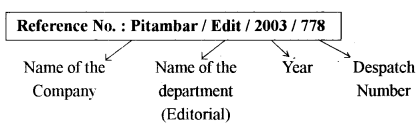 ISC Business Studies Question Paper 2010 Solved for Class 12 3