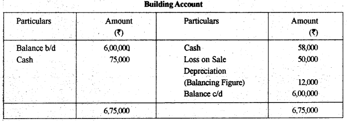 ISC Accounts Question Paper 2015 Solved for Class 12 31