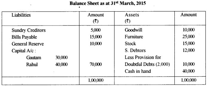 ISC Accounts Question Paper 2015 Solved for Class 12 5