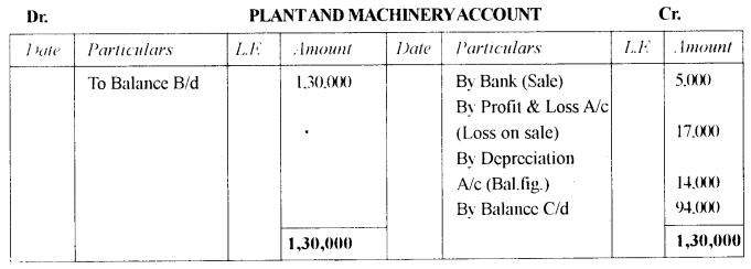 ISC Accounts Question Paper 2013 Solved for Class 12 13
