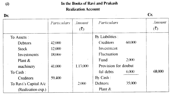 ISC Accounts Question Paper 2013 Solved for Class 12 16