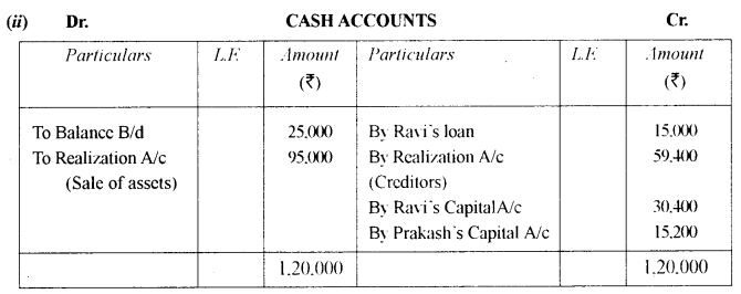 ISC Accounts Question Paper 2013 Solved for Class 12 19
