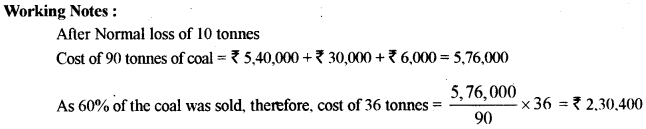 ISC Accounts Question Paper 2014 Solved for Class 12 5