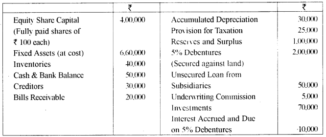 ISC Accounts Question Paper 2012 Solved for Class 12 22