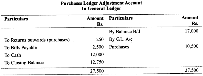 ISC Accounts Question Paper 2010 Solved for Class 12 9