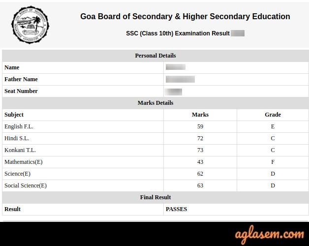Goa SSC Result 2020