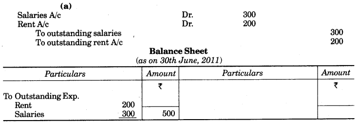 UP Board Solutions for Class 10 Commerce Chapter 2 Final Accounts with Simple Adjustments Q4