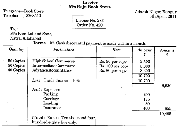 UP Board Solutions for Class 10 Commerce Chapter 10 Invoice, Mercentile Agents and Account Sale Q4