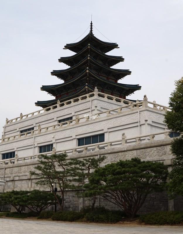 景福宮 民俗博物館