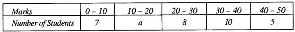 ICSE Maths Question Paper 2018 Solved for Class 10 34