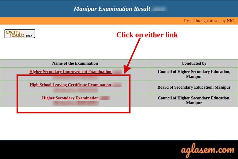 Manipur Exam Result 2020