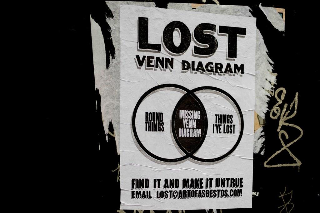 LOST VENN DIAGRAM [GEO-TAGGED]-1574548