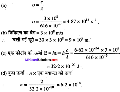MP Board Class 11th Chemistry Solutions Chapter 2 परमाणु की संरचना 20