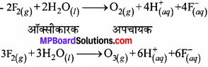 MP Board Class 11th Chemistry Solutions Chapter 9 हाइड्रोजन - 15