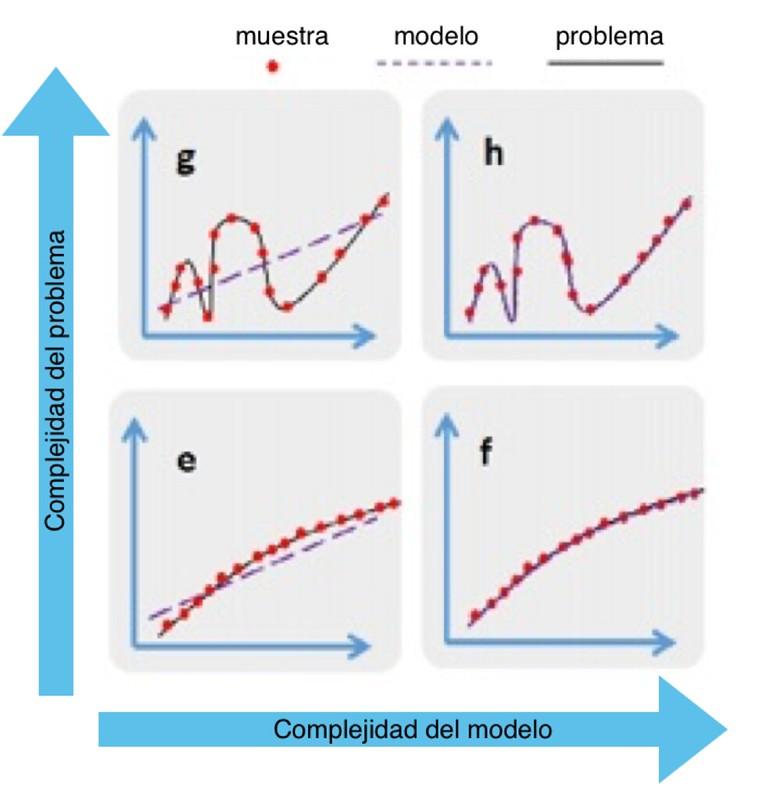 Modelo ML no funciona 2