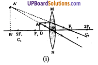 UP Board Solutions for Class 8 Science Chapter 12 प्रकाश एवं प्रकाश यंत्र 2