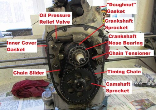 Components Under The Inner Timing Cover