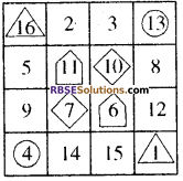RBSE Solutions for Class 8 Maths Chapter 4 दिमागी कसरत In Text Exercise q54f
