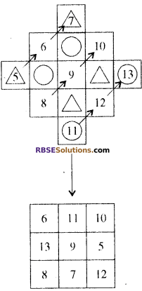 RBSE Solutions for Class 8 Maths Chapter 4 दिमागी कसरत In Text Exercise q55a