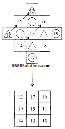 RBSE Solutions for Class 8 Maths Chapter 4 दिमागी कसरत In Text Exercise q55b