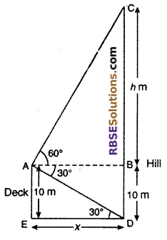 RBSE Solutions for Class 10 Maths Chapter 8 Height and Distance Miscellaneous Exercise 32