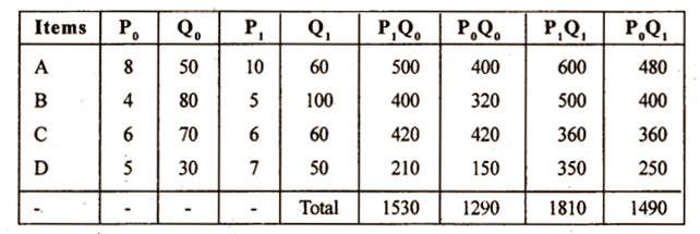 2nd PUC Statistics previous year Question paper March 2015 - 38