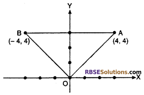 RBSE Solutions for Class 10 Maths Chapter 9 Co-ordinate Geometry Additional Questions 25