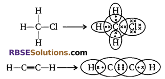 RBSE Solutions for Class 10 Science Chapter 8 Carbon and its Compounds 23