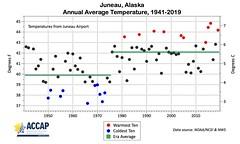 Juneau_2019