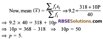 RBSE Solutions for Class 9 Maths Chapter 15 Statistics Additional Questions 20
