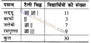 RBSE Solutions for Class 5 Maths Chapter 9 आँकड़े Additional Questions 4