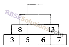 RBSE Solutions for Class 5 Maths Chapter 8 पैटर्न Additional Questions 26