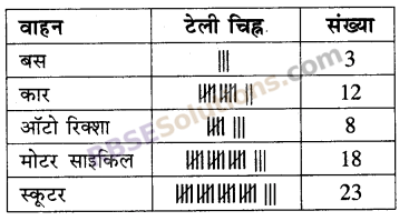 RBSE Solutions for Class 5 Maths Chapter 9 आँकड़े Additional Questions 17