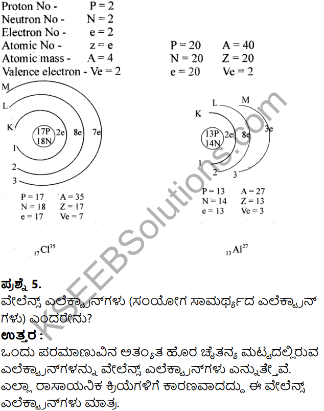 KSEEB Solutions for Class 8 Science Chapter 3 Paramanuvina Rachane in Kannada 18