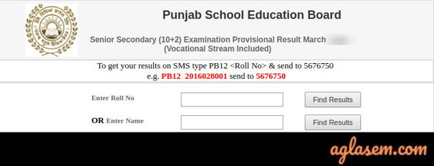 Punjab Open 12th Result March 2020