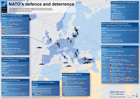 NATO'S DEFENDE AND DETERRENCE Uti 485