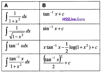 Plus Two Maths Integrals 4 Mark Questions and Answers 50