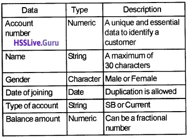 Plus Two Computer Application Structured Query Language Let Us Practice Questions and Answers 10