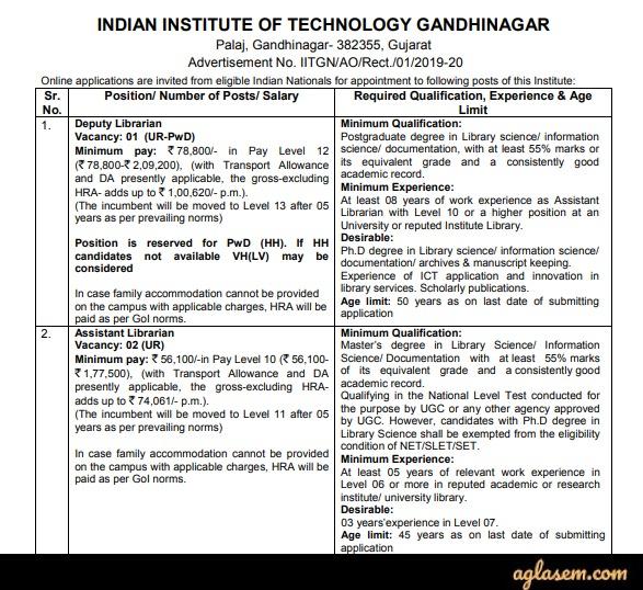 IIT Gandhinagar Non-Teaching Post Recruitment 2020 Notification