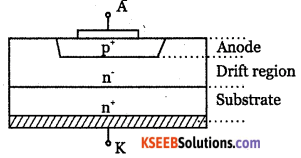 2nd PUC Electronics Question Bank Chapter 9 Power Electronics and its Applications 8