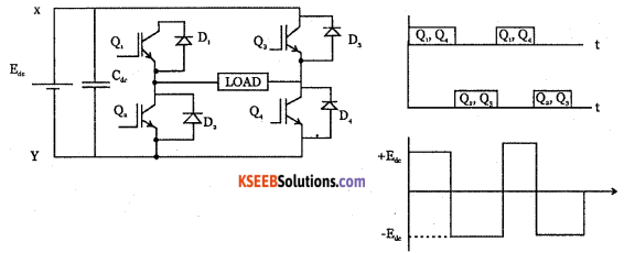 2nd PUC Electronics Question Bank Chapter 9 Power Electronics and its Applications 39