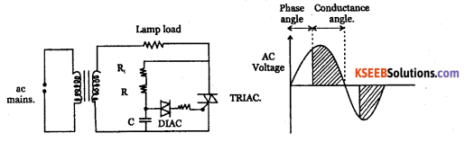 2nd PUC Electronics Question Bank Chapter 9 Power Electronics and its Applications 37