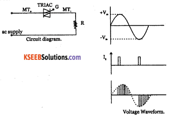 2nd PUC Electronics Question Bank Chapter 9 Power Electronics and its Applications 36