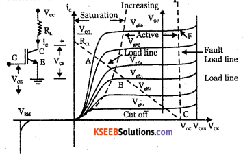 2nd PUC Electronics Question Bank Chapter 9 Power Electronics and its Applications 30