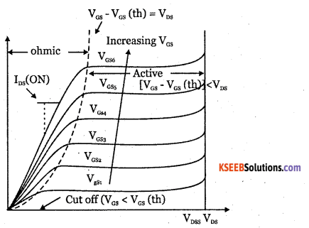 2nd PUC Electronics Question Bank Chapter 9 Power Electronics and its Applications 28