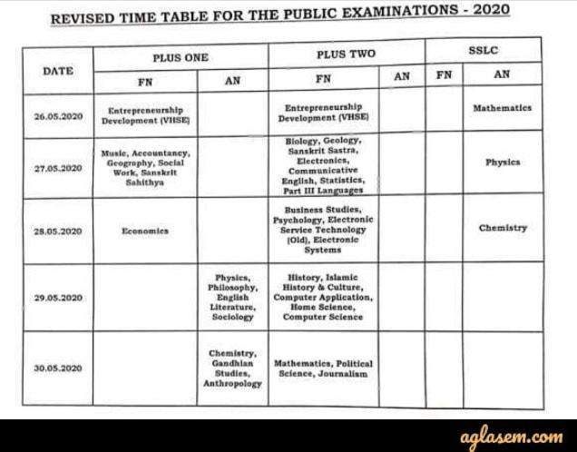 Kerala plus one revised date sheet 2020