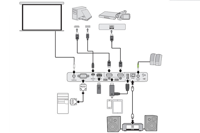 BenQ w2700 connection ports