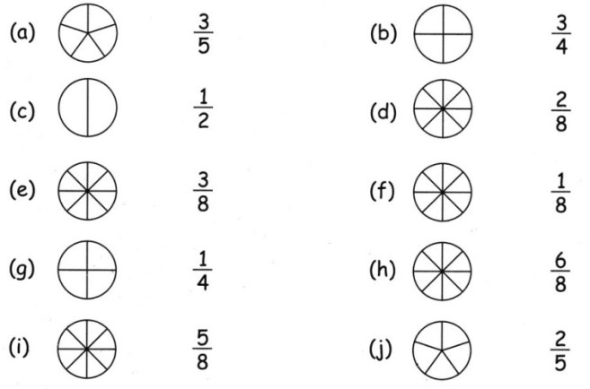 CBSE Class 5 Maths Parts and Wholes Worksheets 8