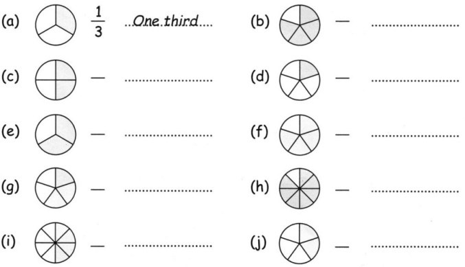CBSE Class 5 Maths Parts and Wholes Worksheets 7