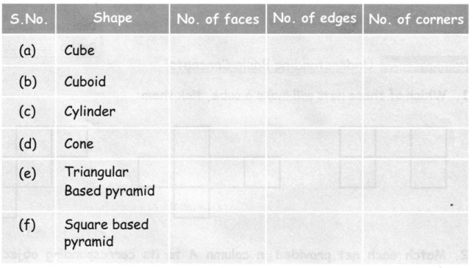 CBSE Class 5 Maths Boxes and Sketches Worksheets 4
